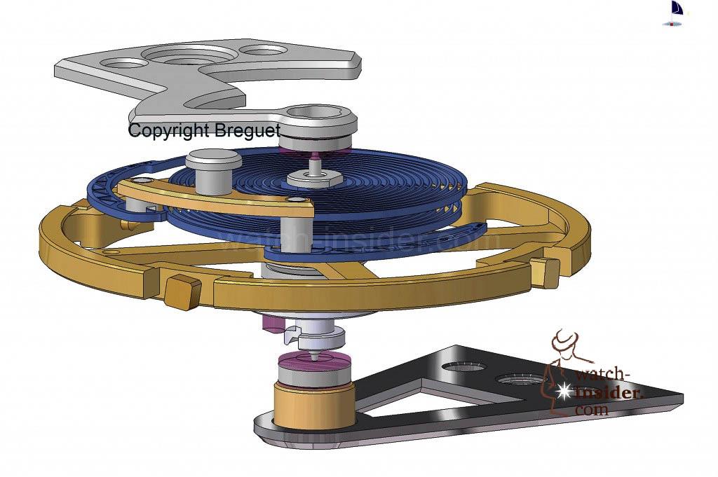 4_Balancier_double_avec_pivot_magn_Copyright Breguet