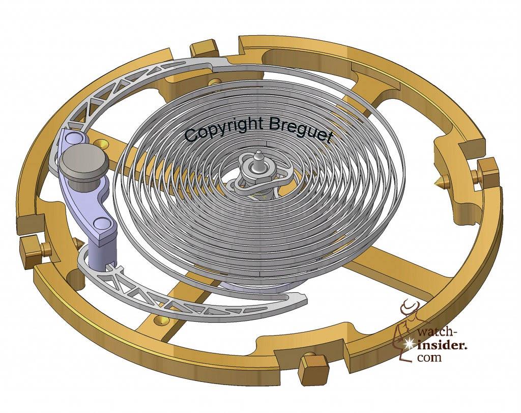 5_oscillateur_double_spiral_Copyright Breguet