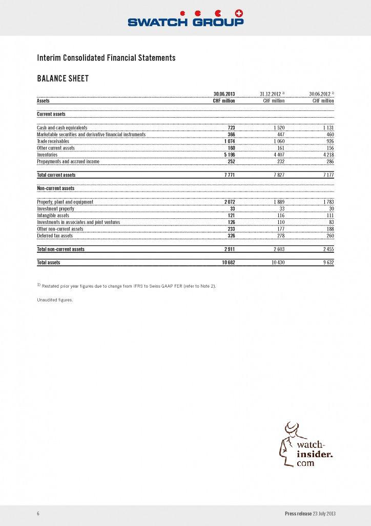 2013_07_23_half_year_report_en-1_Seite_06