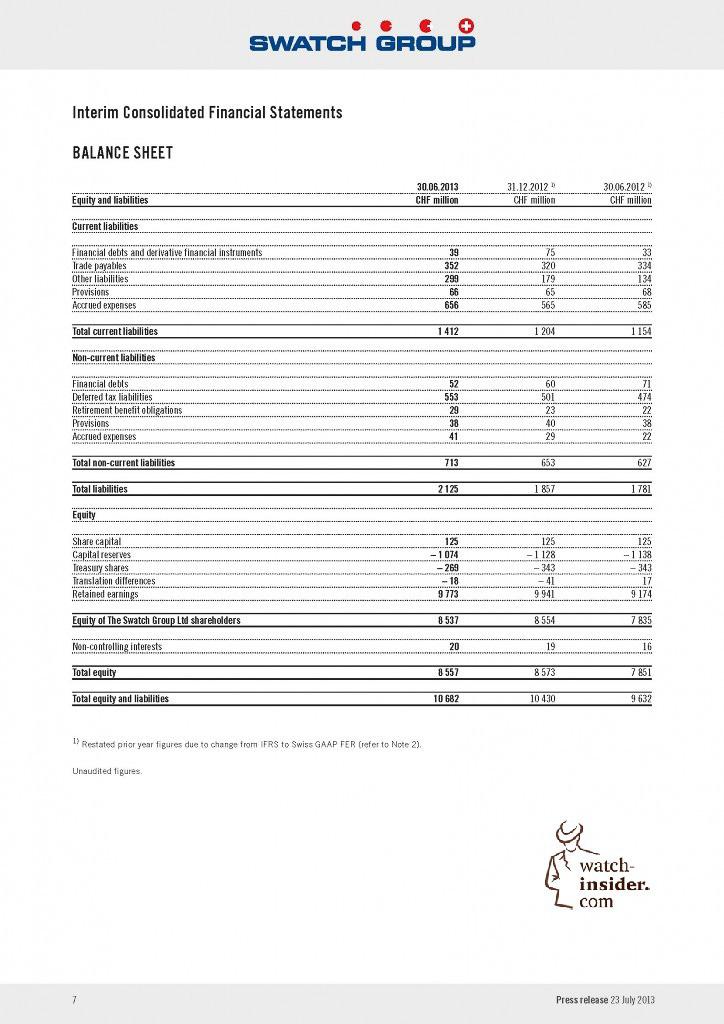 2013_07_23_half_year_report_en-1_Seite_07