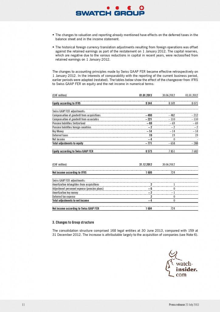 2013_07_23_half_year_report_en-1_Seite_11