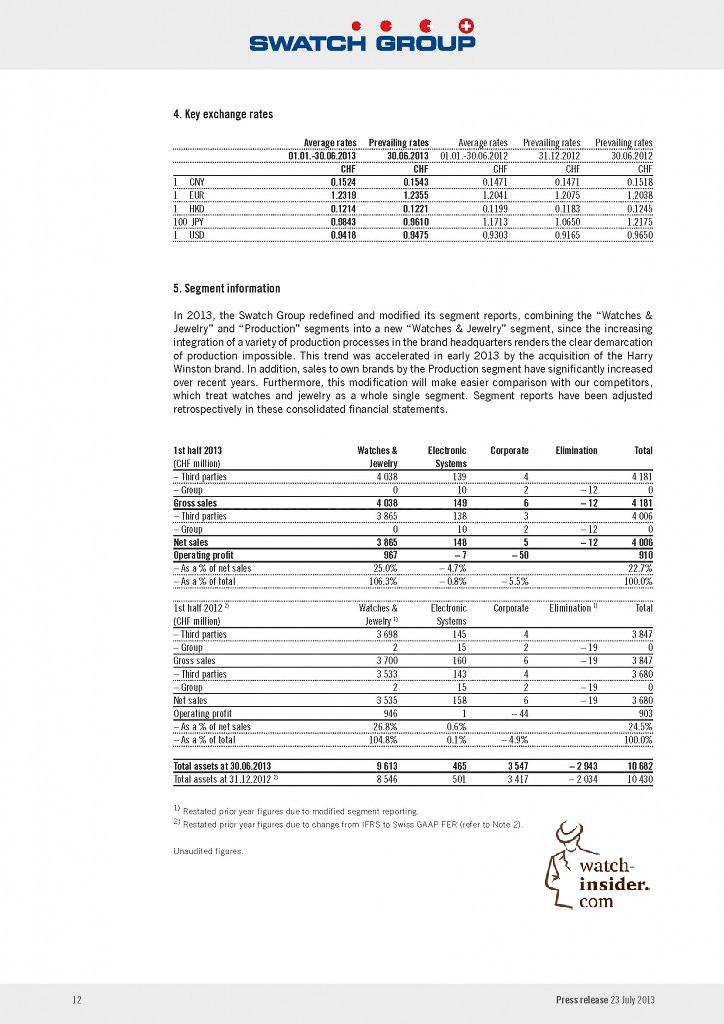 2013_07_23_half_year_report_en-1_Seite_12