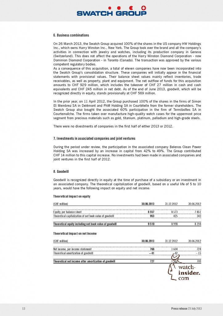 2013_07_23_half_year_report_en-1_Seite_13
