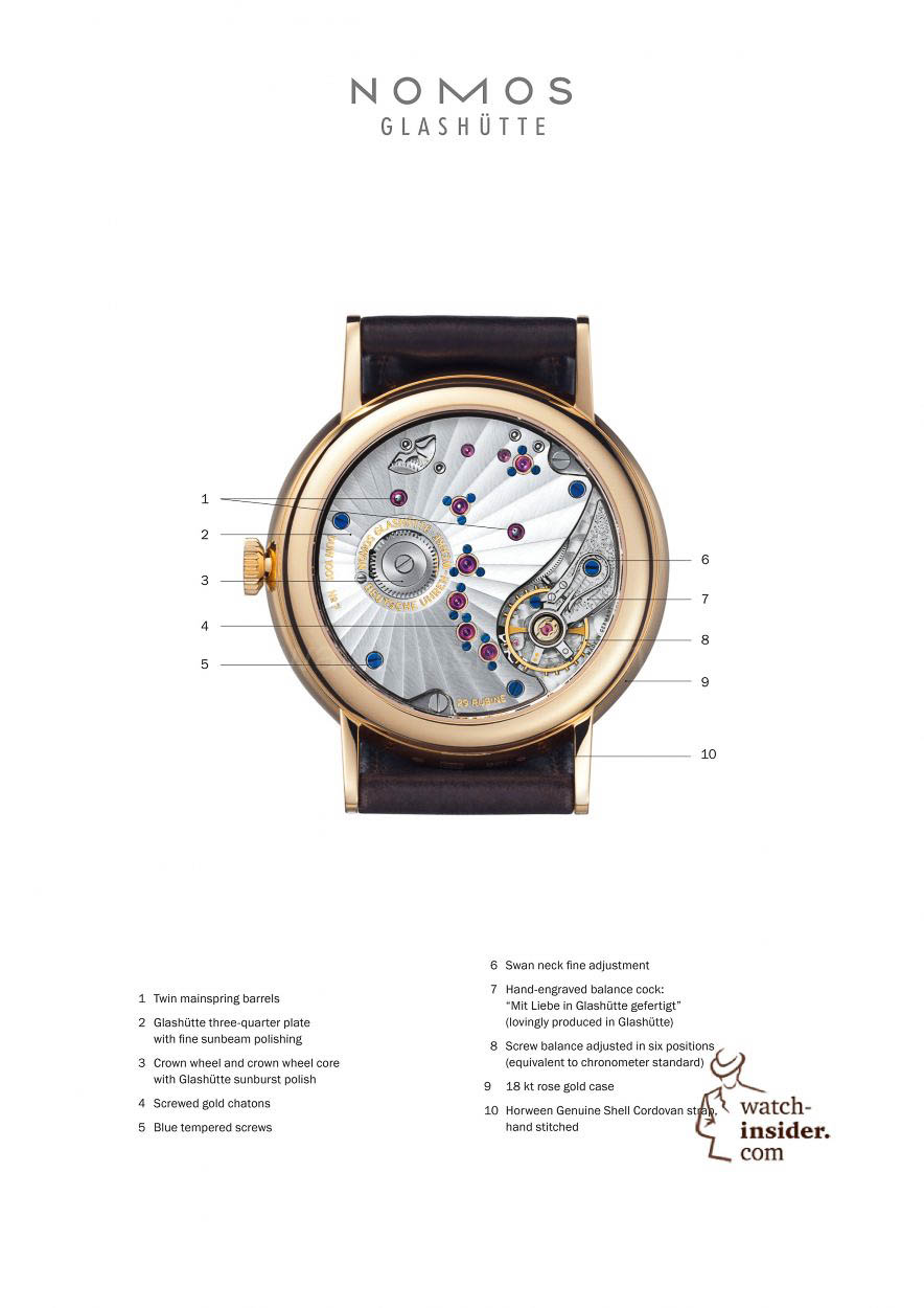 This is an update to the new Nomos Glashütte watches Lambda