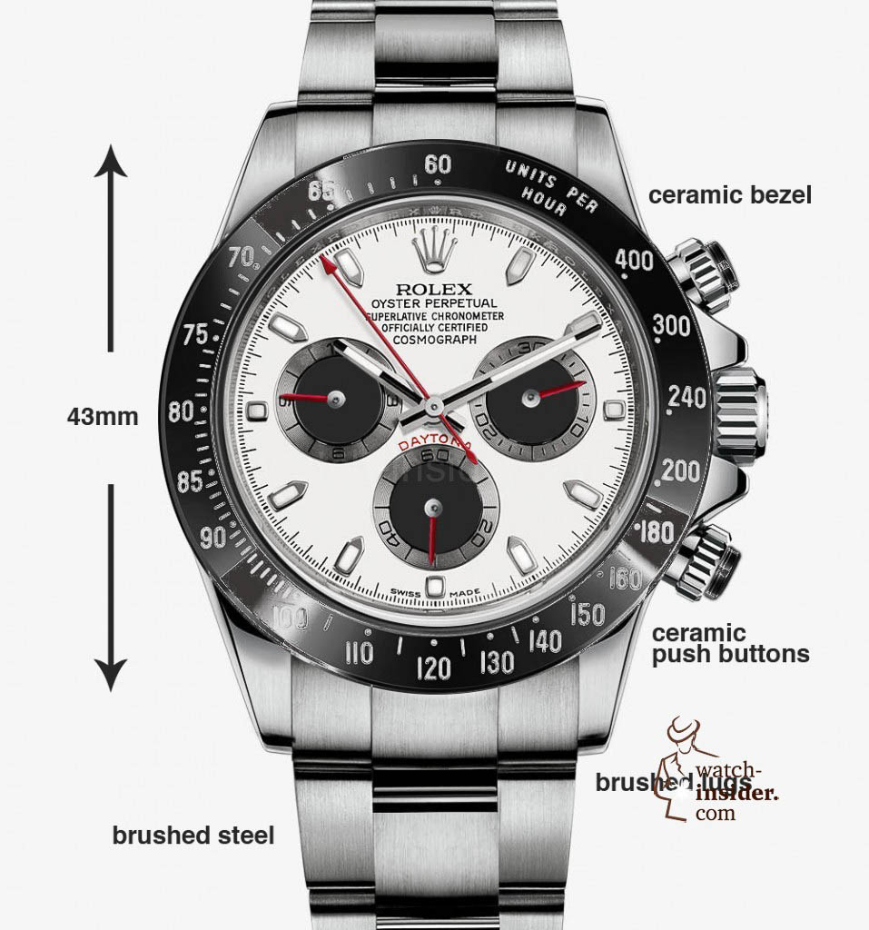 The new Rolex Daytona? Copyright by George Tsatalios