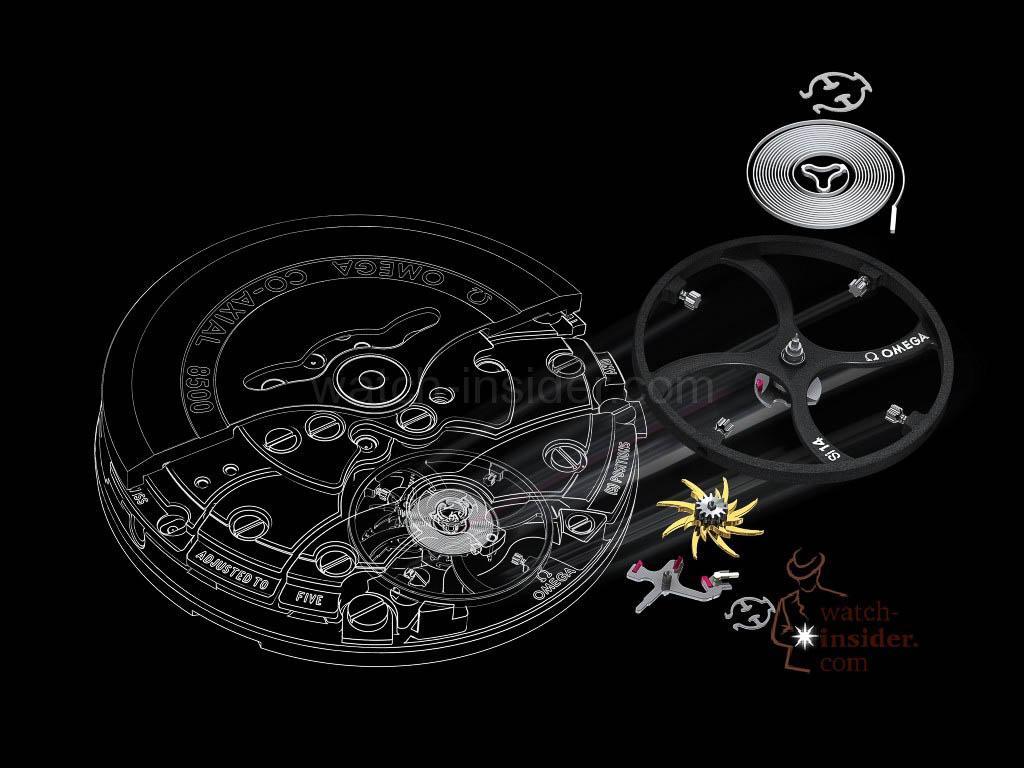 Omega Master Co-Axial calibre 8500