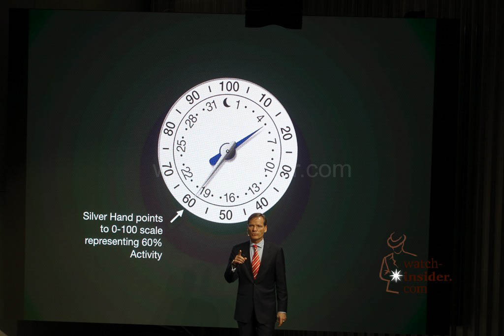 Peter Stas, the co-founder and CEO of the Frédérique Constant group presenting the the first Swiss Horological Smartwatch in Geneva.