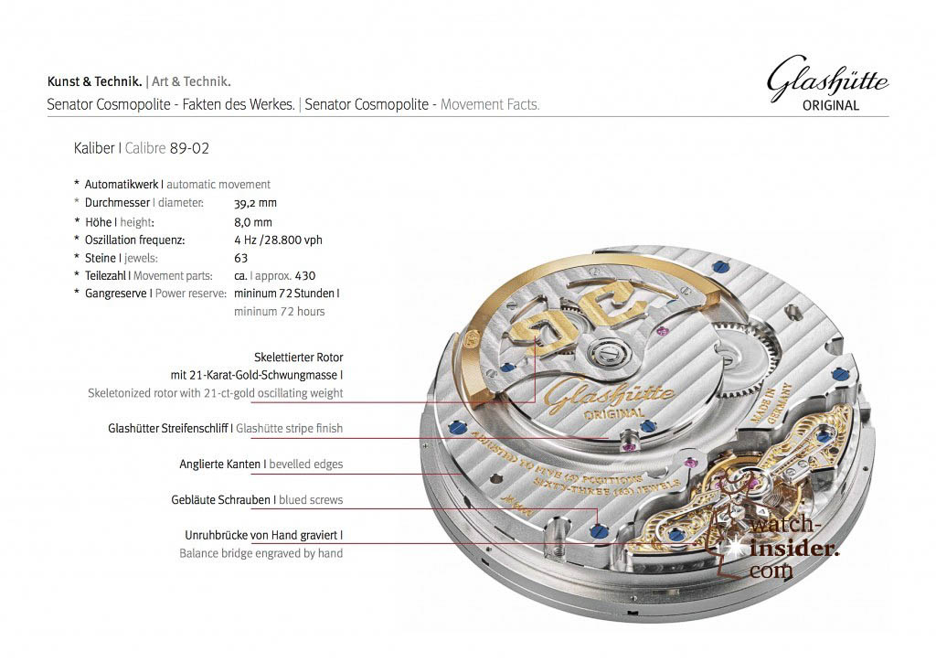 Glashütte Original Senator Cosmopolite a smart mechanical travel companion