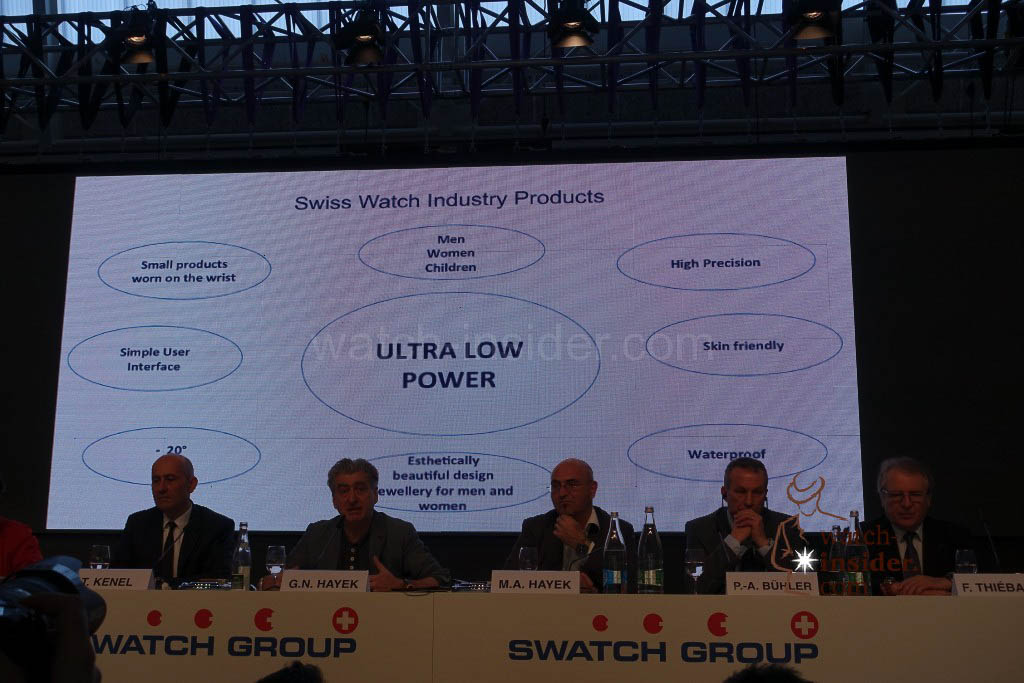 Swatch Group Annual Results Press Conference 2015