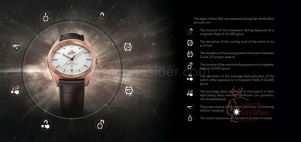 The Omega Master Chronometer Test