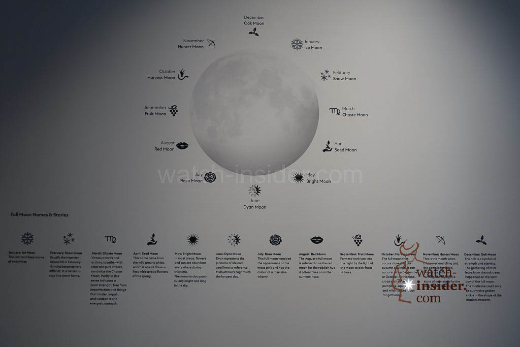 People have kept track of the movement of the moon to measure the passing time, giving full moons different names to represent the evolution of their lives over the lunar year
