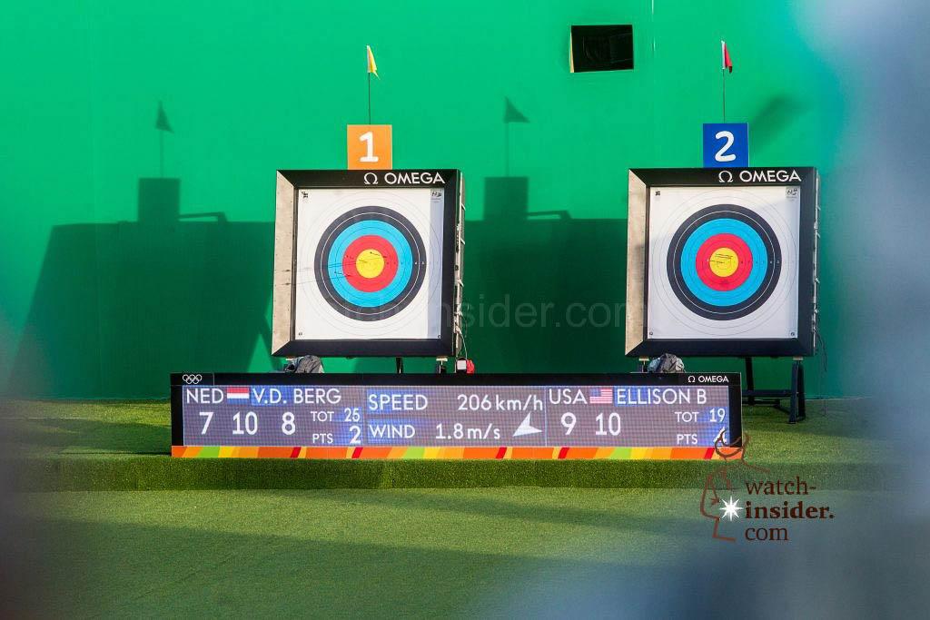 OMEGA RIO16 Archery